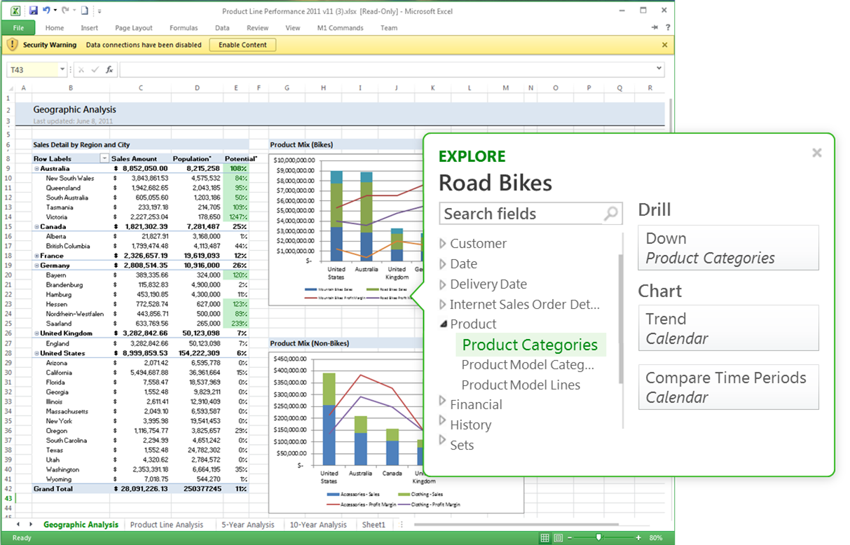 Excel Services dans SharePoint 2013