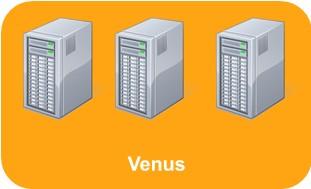 Gestion des requetes SharePoint 2013 Pool de machines