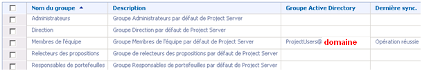 Groupes Project Server