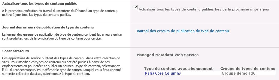 Publication de type de contenu