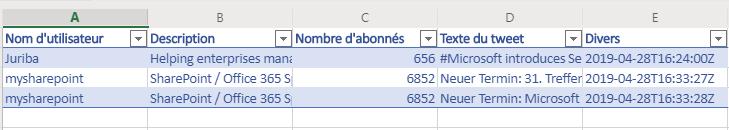 Contenu du fichier Excel