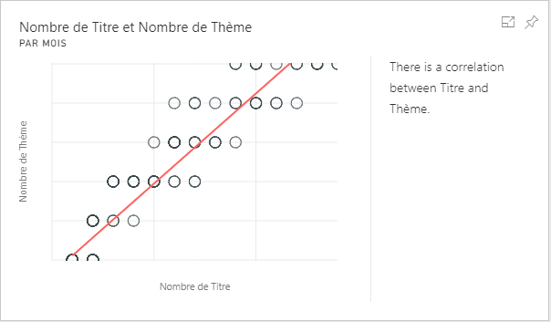 Power BI insights corrélation