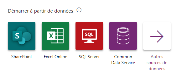 Source de données Common Data Service (CDS)