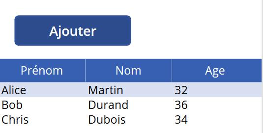 Contrôle Table de données