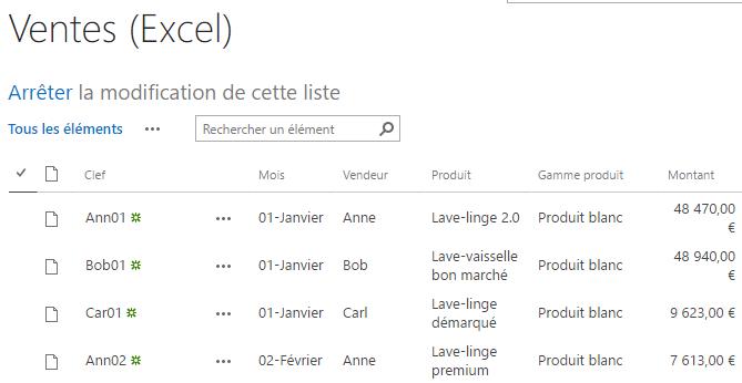 Affichage de la liste dans SharePoint