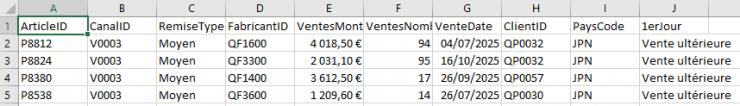 Exporter les données Power BI dans Excel